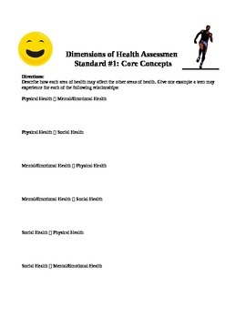 6 Middle School Health Lessons-Bundled: Core Concepts & Analyzing Influences