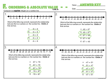 6.NF.7a Ordering and Absolute Value