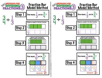 6.NS.1 Division of Fractions Anchor Chart 3 - Fraction Bar Model MethodTeachers Pay Teachers