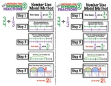 6.NS.1 Division of Fractions Anchor Chart 2 - Number Line Method