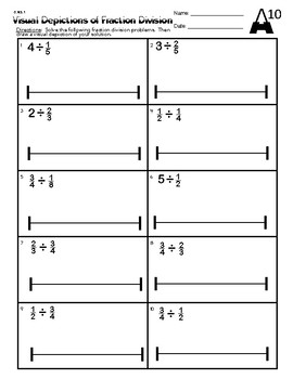 6.NS.1 Visual Depictions of Fraction Division