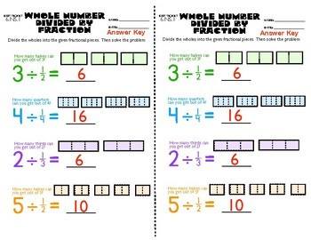 6.NS.1 Whole Number Divided by Fraction Exit Ticket