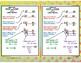6.NS.4 GCF & LCM Ladder Method Task Cards