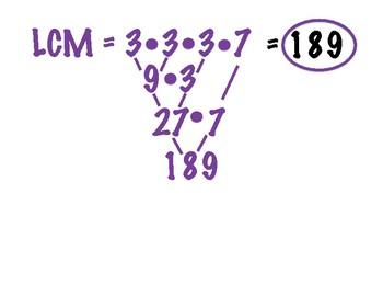 6.NS.4  LCM GCF Ladder Method Anchor Chart