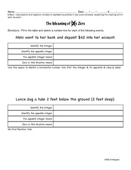 6.NS.5 Integers - The Meaning of Zero