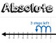6.NS.7 Absolute Value Anchor Chart