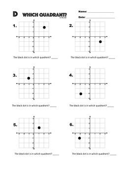 6.NS.6b Which Quadrant?
