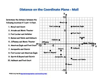 6.NS.8 Distance on the Coordinate Plane