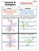 6.NS.B4 Factors & Multiples