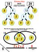 6.NS.B4 GCF Prime Factorization Venn Diagrams