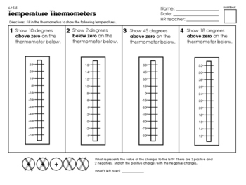 6.NS.C5 Temperature Thermometers