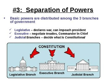 6 Principles of the Constitution Slide Show
