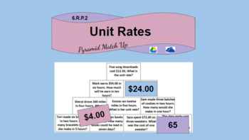 6.R.P.2 Unit Rates Interactive Digital Activity