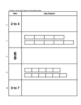6.RP.1 Draw Ratio Tape Diagrams