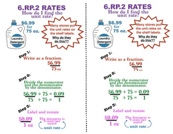 6.RP.2 Ratio Rate Anchor Chart