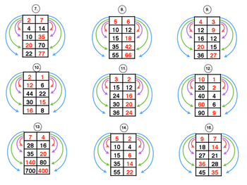6.RP.3 Ratio Tables for Practice