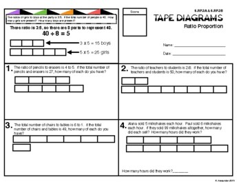 6.RP.3A & 6.RP.3B Ratio Proportions - Tape Diagrams