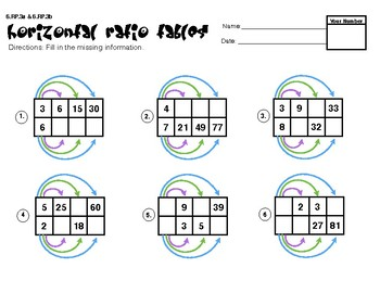 Ratio Tables Worksheets Teaching Resources | Teachers Pay Teachers