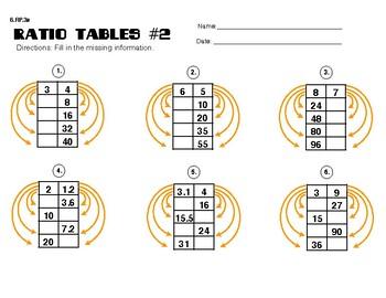 6.RP.3a Ratio Tables #2