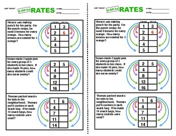 6.RP.3a Ratio Tables Exit Ticket