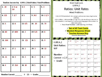 6.RP.A.2 Ratios: Unit Rates Word Problems
