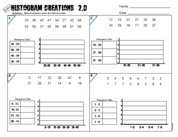 6.SP.2 Histogram Creations 2.0