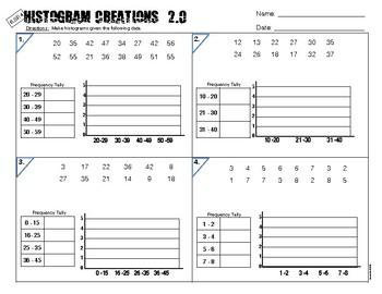 6.SP.2 Histogram Creations 2.0