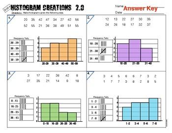 6.SP.4 Histogram Creations