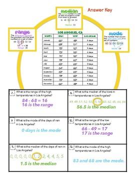 6.SP.4 Range Median & Mode F8