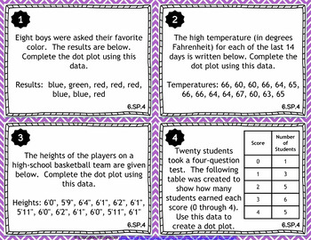 6.SP.4 Task Cards: Displaying Numerical Data, 6.SP.4 Centers