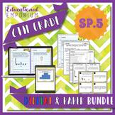 6.SP.5 Bundle ⭐ Summarize Numerical Data Sets