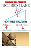 6 Simple Machines Posters