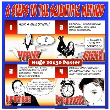 6 Steps to the Scientific Method 20x30 Poster - Amazing Quality Print!