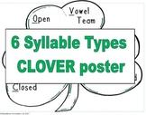 6 Syllable Clover Anchor Chart