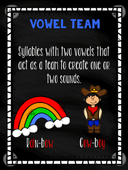 6 Syllable Posters