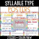 6 Syllable Type Posters: Chevron
