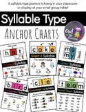 6 Syllable Type Posters / Anchor Charts