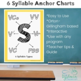 6 Syllable Types Anchor Chart & Guide