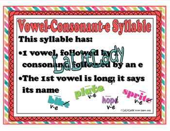 6 Syllable Types Posters/Visuals ~ Multi-Sensory Reading Orton Gillingham