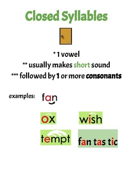 6 Syllable Types posters