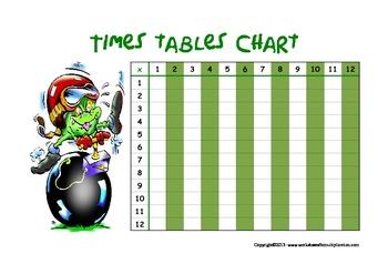6 Times Tables Charts - 12x12