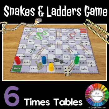 6 Times Tables Snakes and Ladders Game