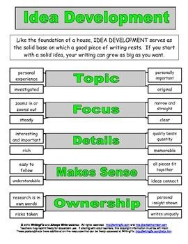 6 Trait Poster/Chart Sets
