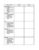 6 Trait Writing Rubric