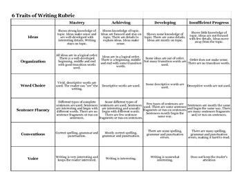 6 Trait Writing Rubric - Third Grade