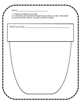 6 Traits Ideas Graphic Organizer