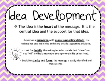 6 Traits of Writing Classroom Posters