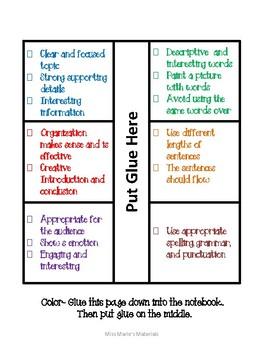6-Traits of Writing Foldable