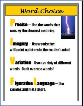 6 Traits of Writing Posters with Acronyms and Visual Cues