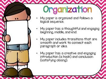 6 Traits of Writing Rubric (Grades 3-5)